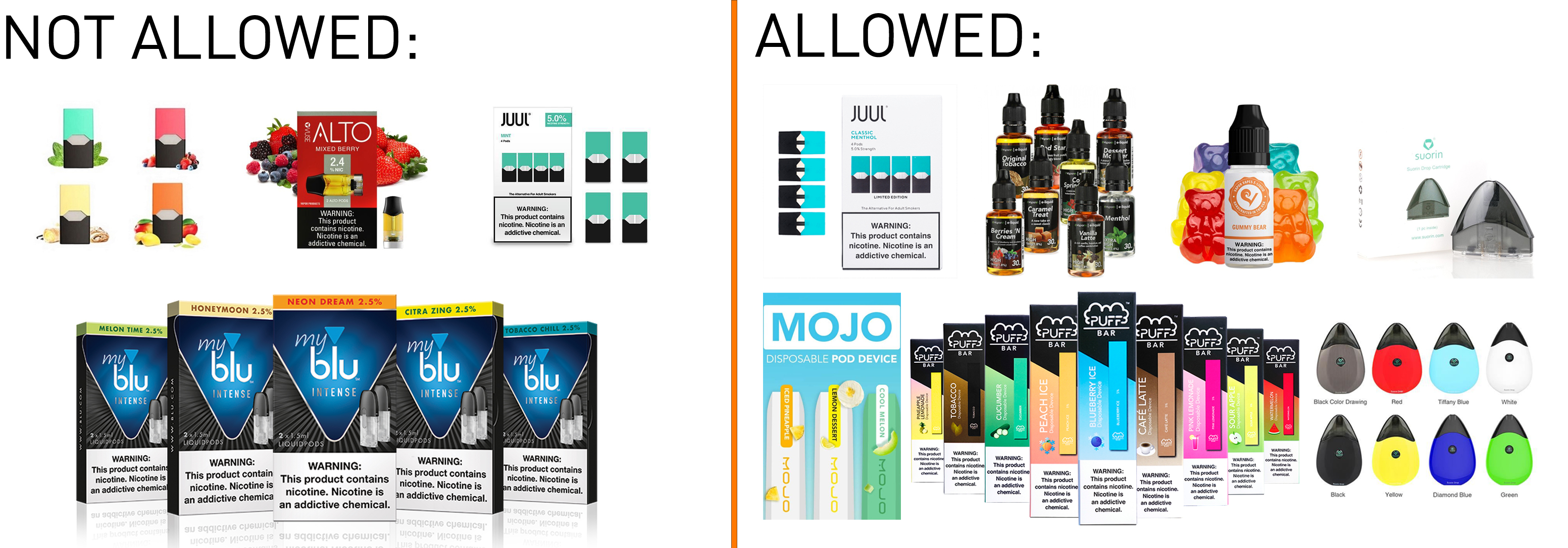 Not allowed products including Blu, Alto, and JUUL mint and fruit flavors as well as allowed products like puff bar, menthol JUUL, Suorin, and refillable vape juices