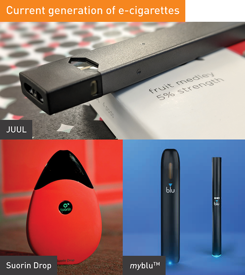 E-cigarettes: Facts, stats and regulations