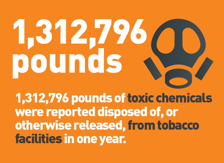 1,312,796 pounds of toxic chemicals were reported disposed of, or otherwise released, from tobacco facilities in one year