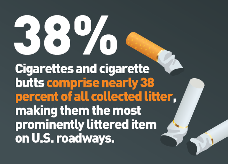 38% Cigarettes and cigarette butts comprise nearly 38 percent of all collected litter