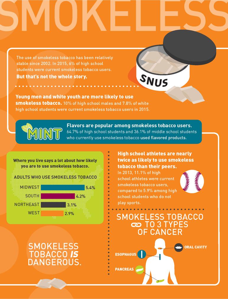 Smokeless factsheet