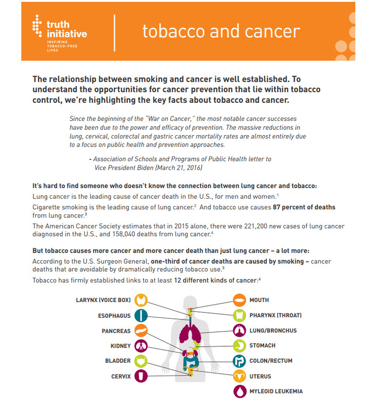 The truth about tobacco and cancer