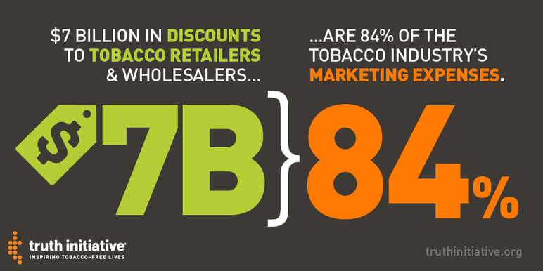 $7billion in discounts to tobacco retailers & wholesalers