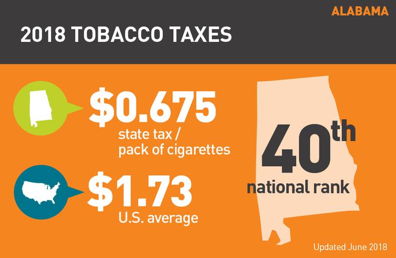 Alabama 2018 tobacco taxes