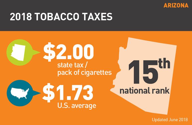 Arizona 2018 tobacco taxes