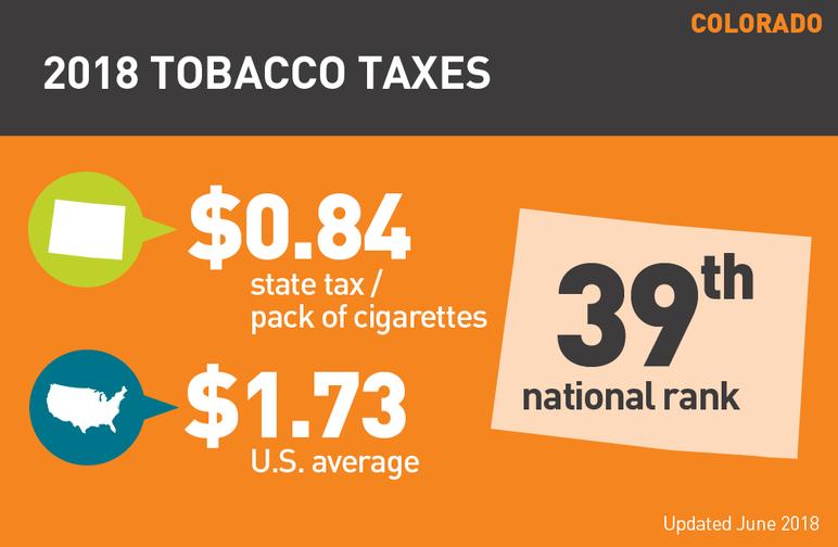 Colorado 2018 tobacco taxes