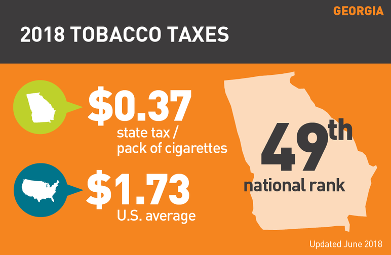 Georgia 2018 tobacco taxes