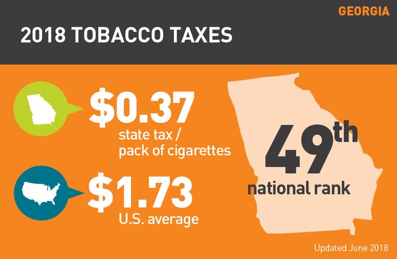 Georgia 2018 tobacco taxes