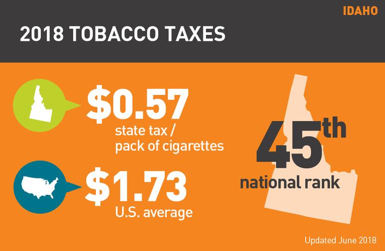 Idaho 2018 tobacco taxes