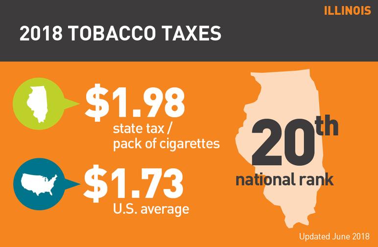 Illinois 2018 tobacco taxes