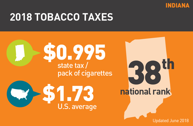 Indiana 2018 tobacco taxes