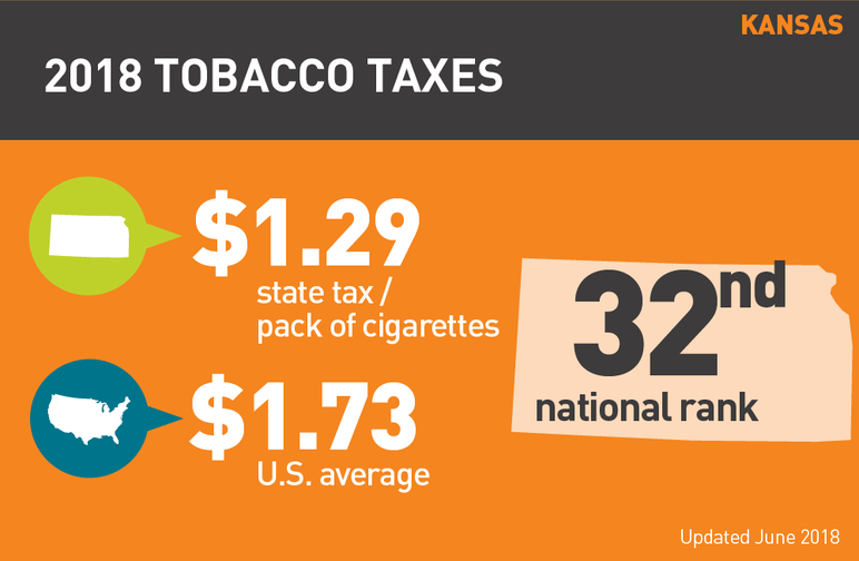 Kansas 2018 tobacco taxes