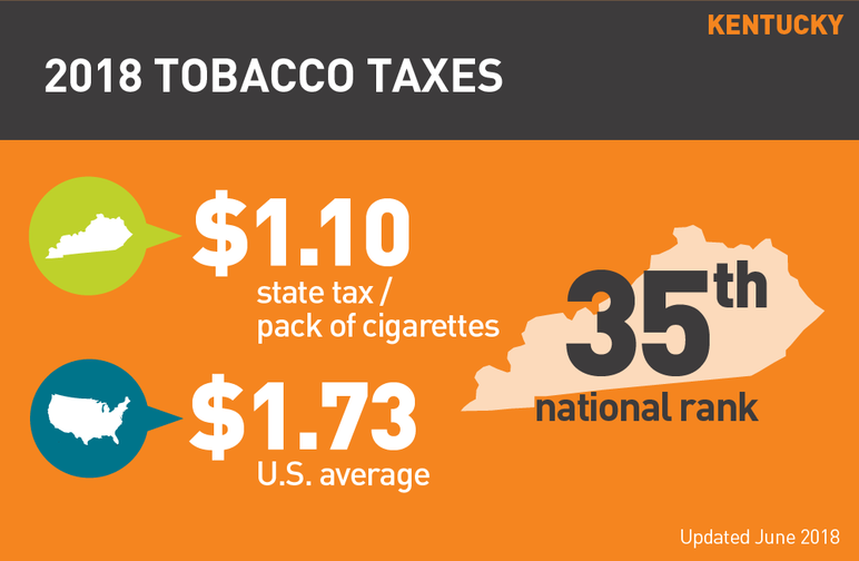 Kentucky 2018 tobacco taxes