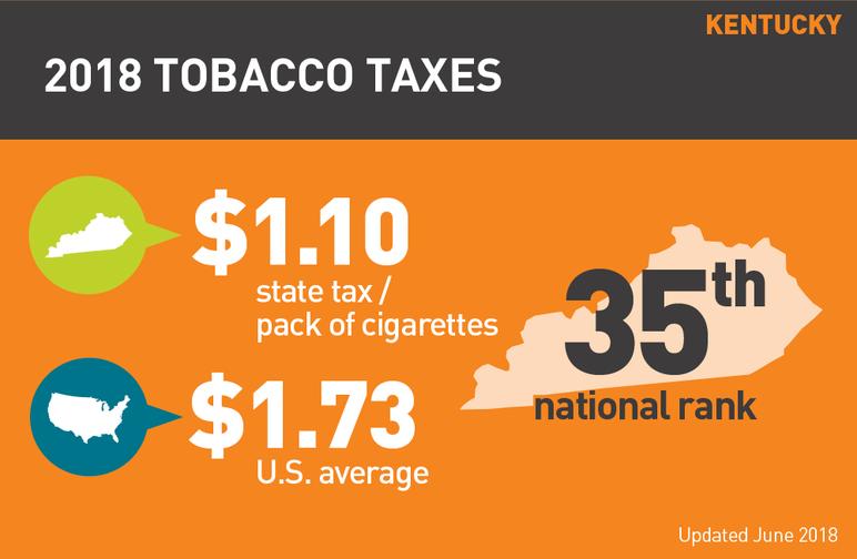 Kentucky 2018 tobacco taxes