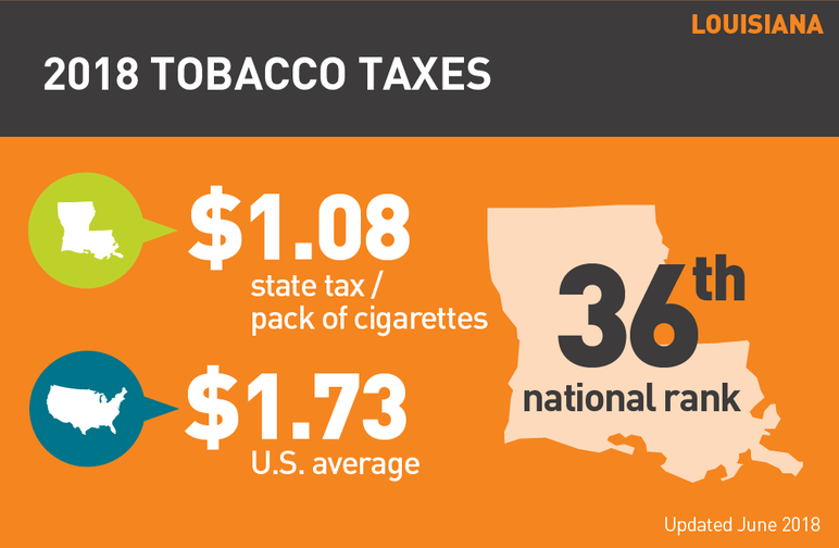 Louisiana 2018 Tobacco taxes