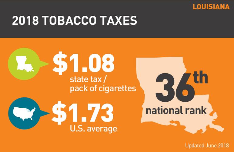 Louisiana 2018 Tobacco taxes