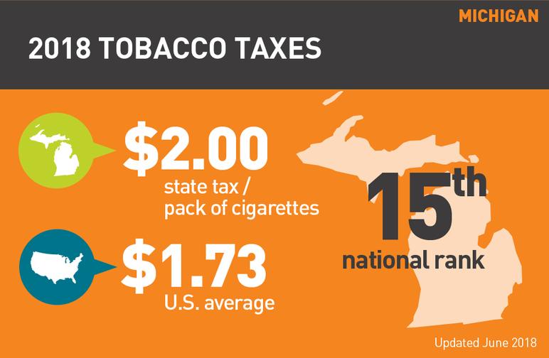 Michigan 2018 tobacco taxes
