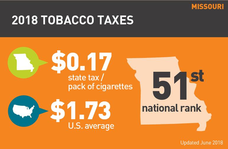 Missouri 2018 tobacco taxes