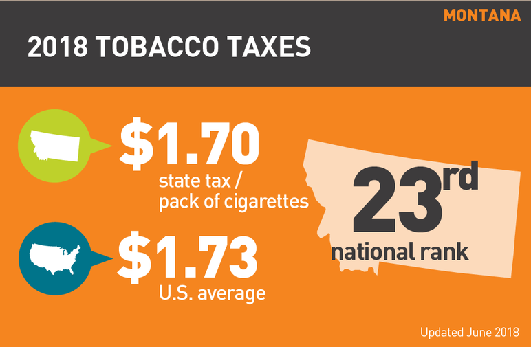 Montana 2018 tobacco taxes