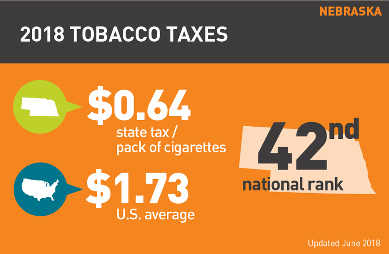 Nebraska 2018 tobacco taxes