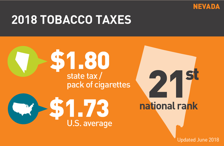 Nevada 2018 tobacco taxes