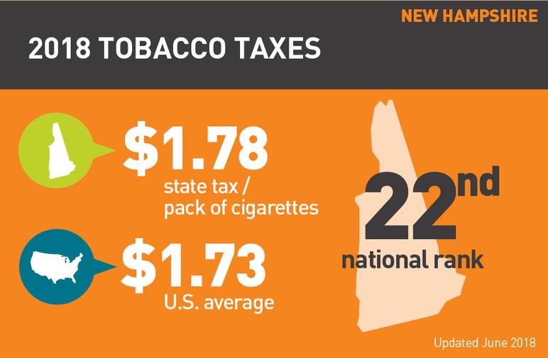 New Hampshire 2018 tobacco taxes