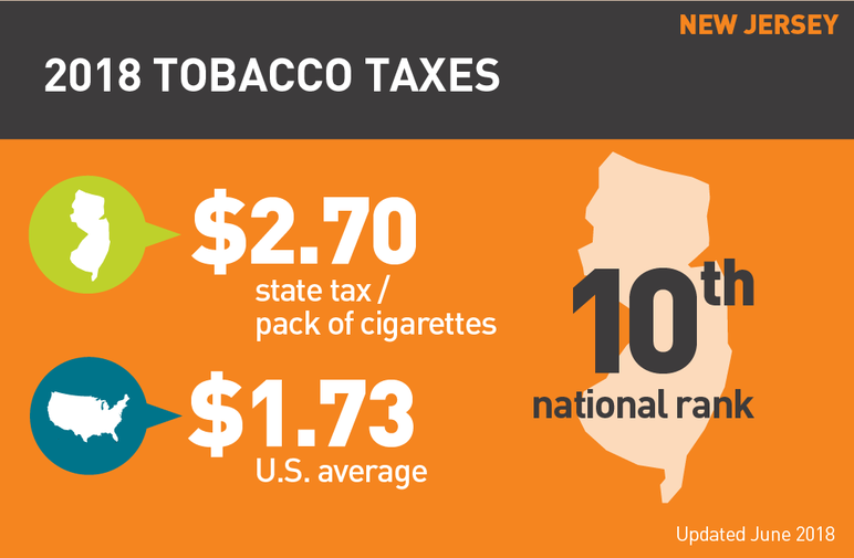 New Jersey 2018 tobacco taxes