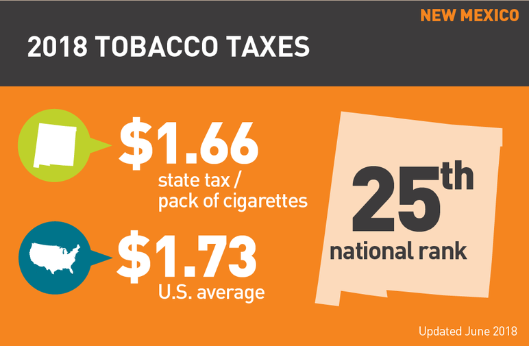 New Mexico 2018 tobacco taxes