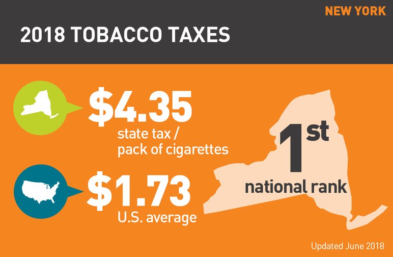 New York 2018 tobacco taxes