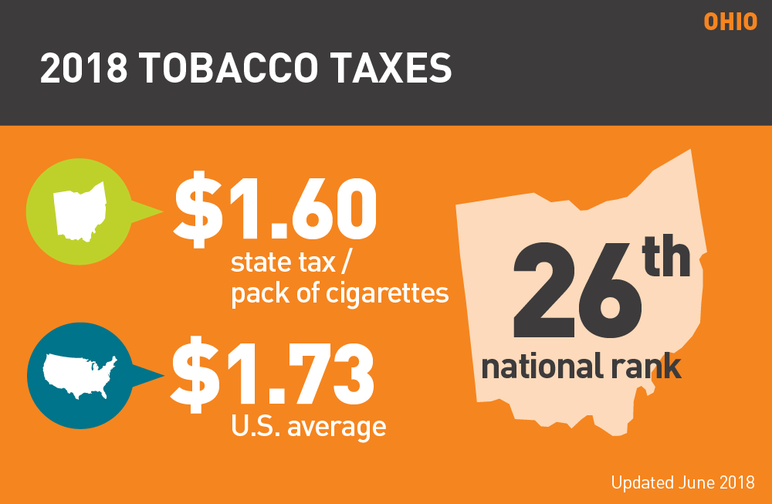 Ohio 2018 tobacco taxes