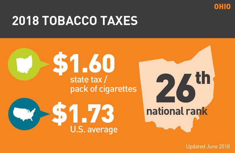 Ohio 2018 tobacco taxes