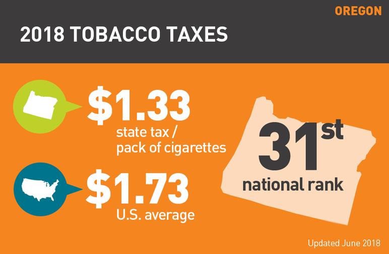 Oregon 2018 tobacco taxes