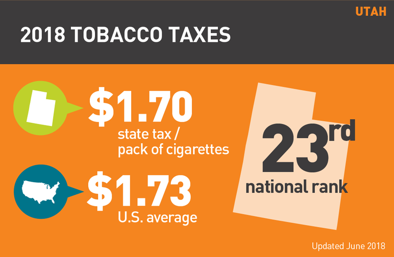 Utah 2018 tobacco taxes