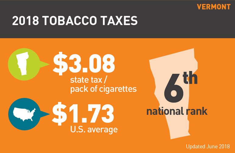 Vermont 2018 tobacco taxes