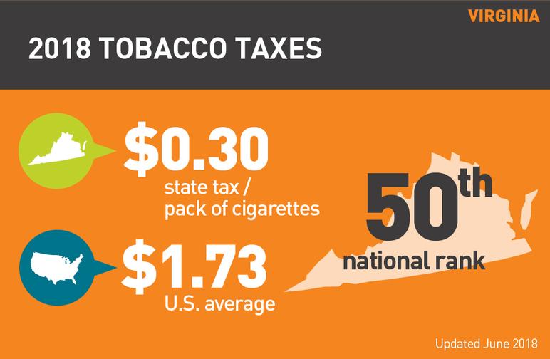 Virginia 2018 tobacco taxes