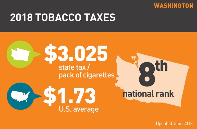 Washington 2018 tobacco taxes