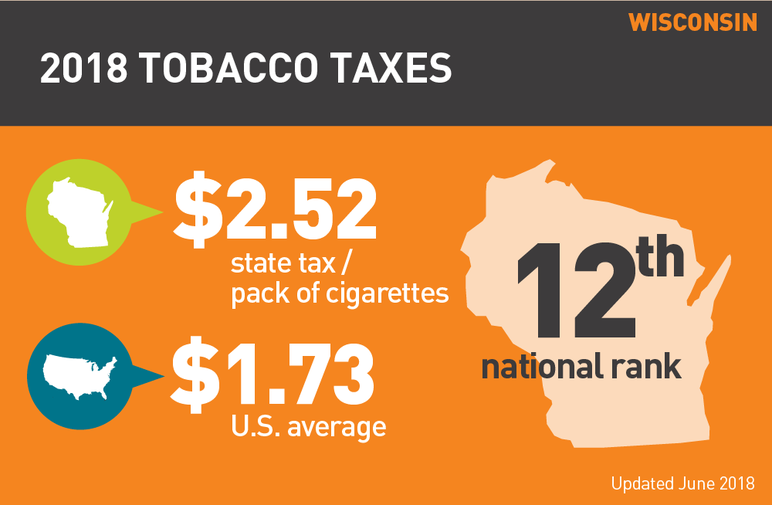 Wisconsin 2018 tobacco taxes